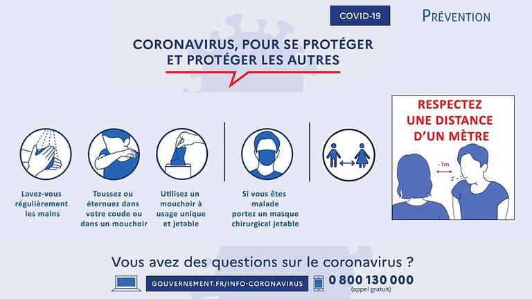 Cours et Covid-19 Club d'éducation canine de SOURZAC (24) Dordogne